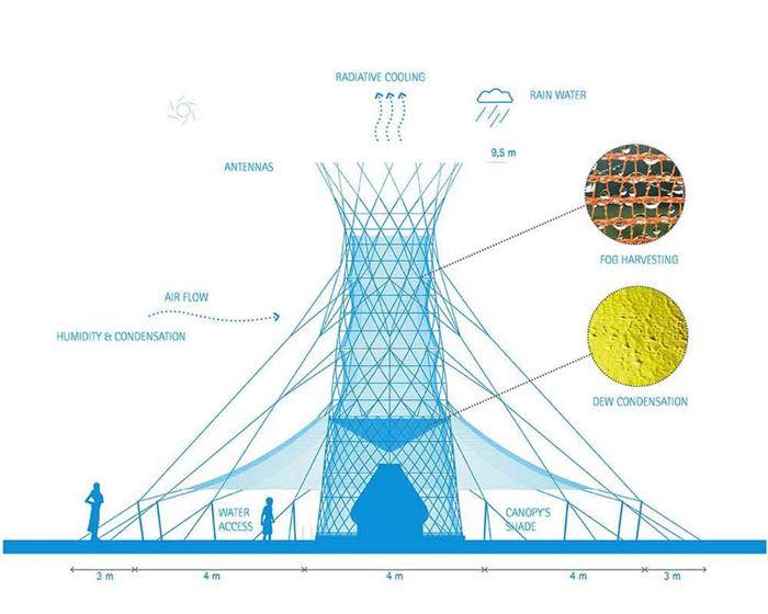 Torre Warka Water