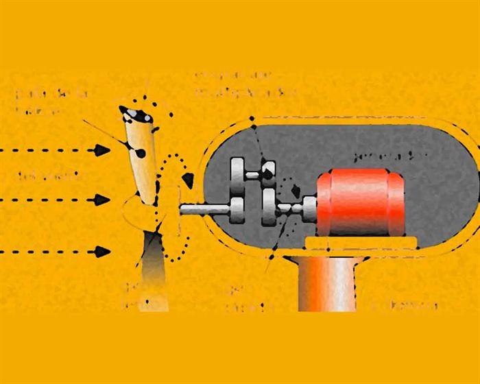 Motor aerogenerador