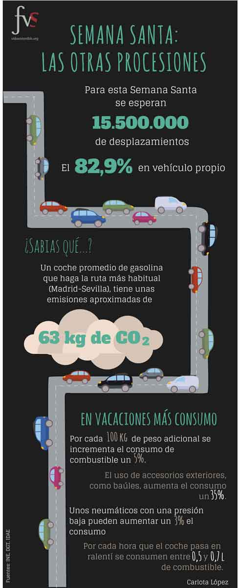 Procesión de coches