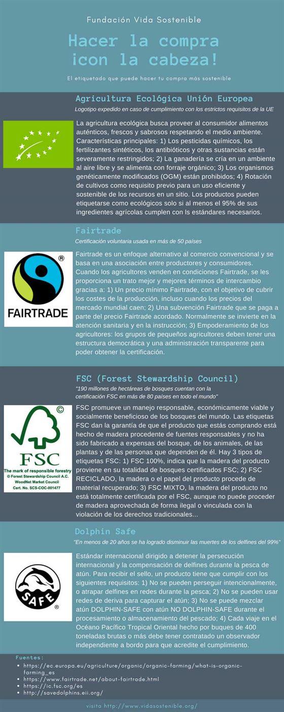 4 etiquetas sostenibles