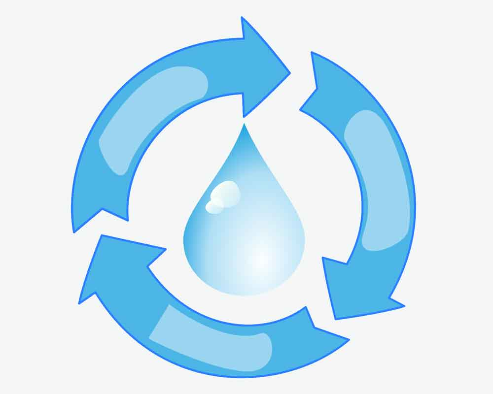 Agua reciclada