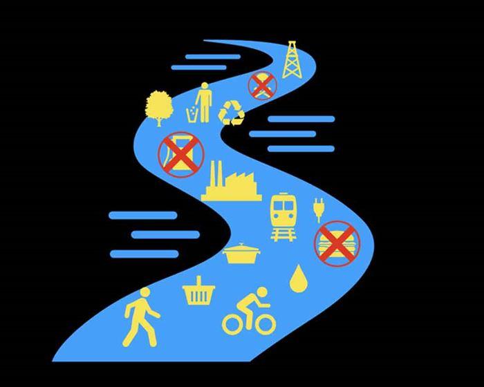 Ruta sostenible