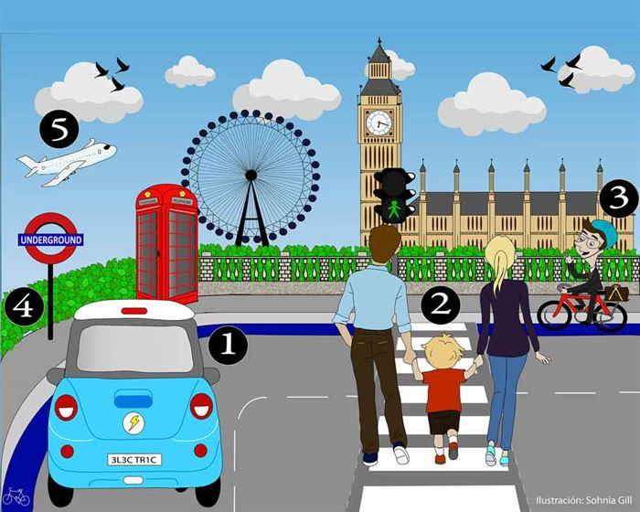 London Posterok 2000