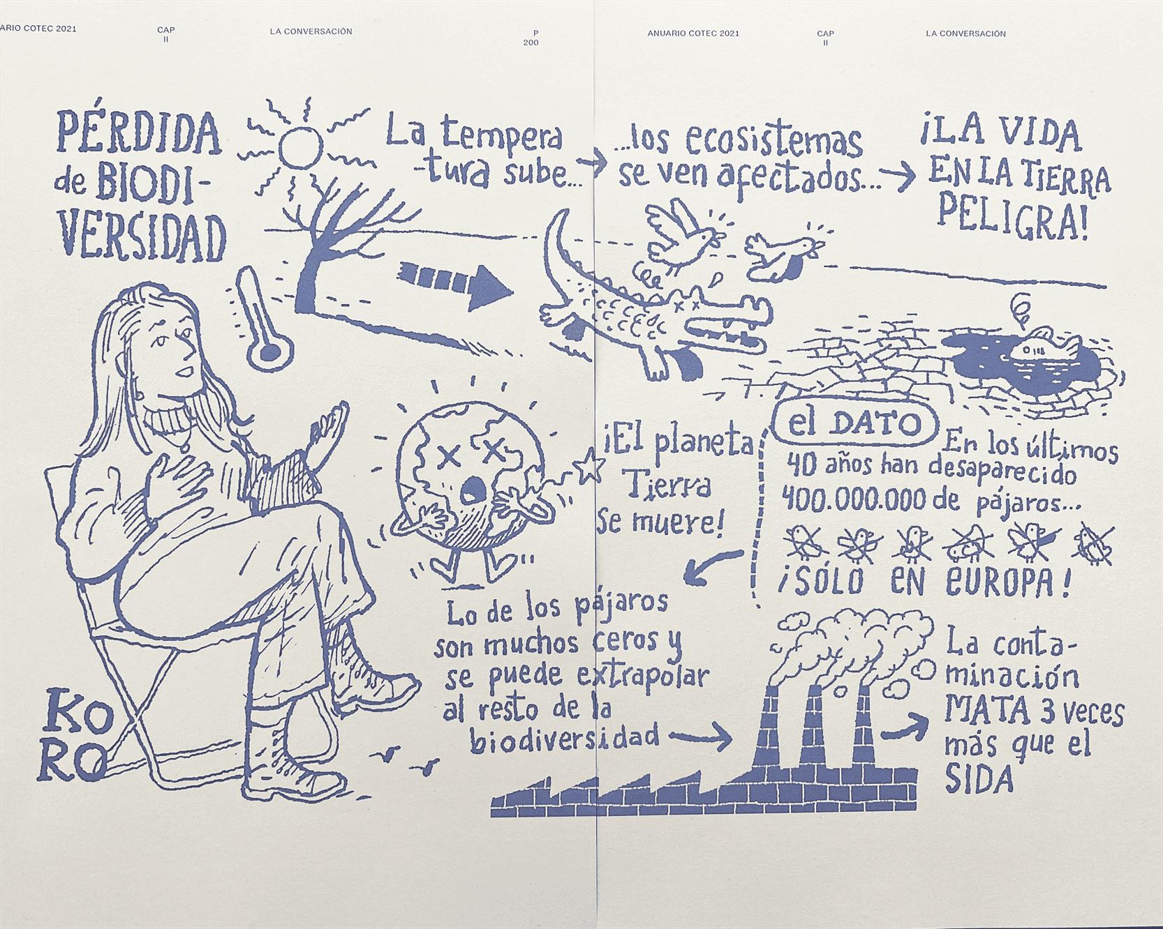 La Conversación, Informe COTEC 2021